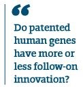 Image: Do patented human genes have more or less follow-on innovation?