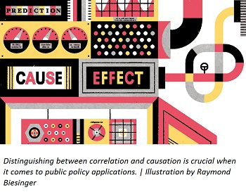 Image: Cause and effect graphic