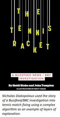 Image: Buzzfeed/BBC tennis match fixing investigation