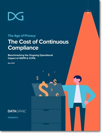 Book cover - The Cost of Continuous Compliance